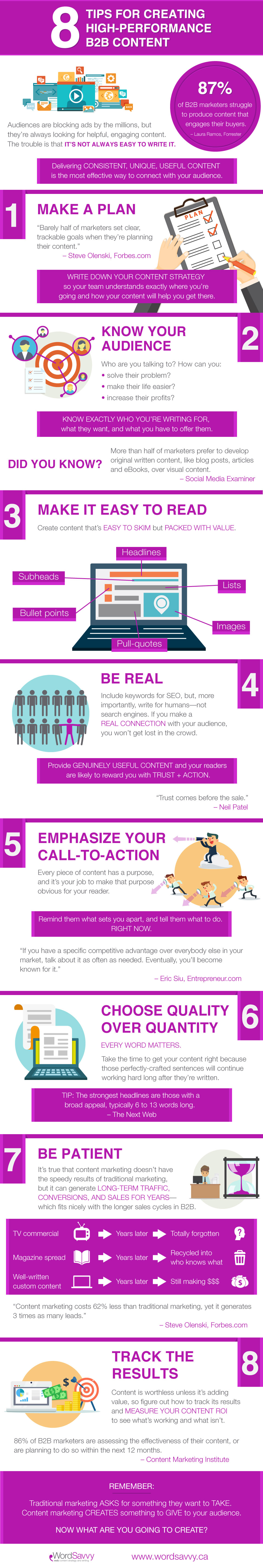 Infographic that provides 8 tips for creating high-performance B2B content