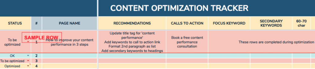 Content optimization tracker for content optimization services