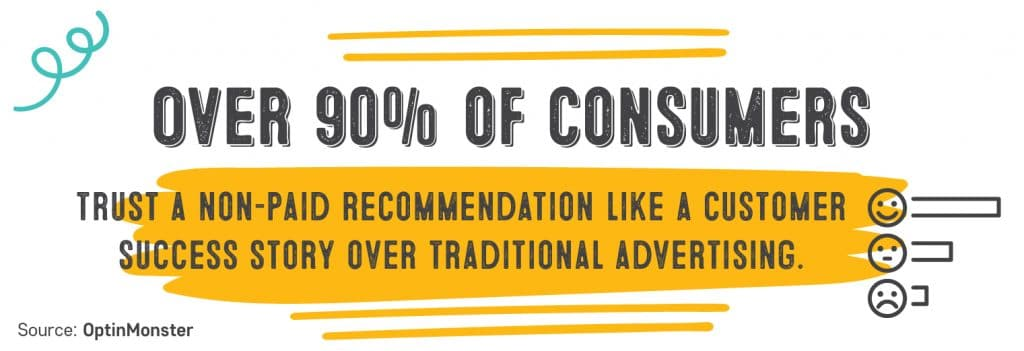 Case study examples: Over 90% of consumers trust a case study over traditional advertising.